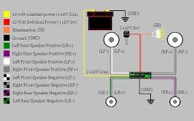 stereo wiring diagram suzuki wiring diagrams instruction