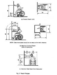 figure a is a plan view of a single wheelchair space 36 inches