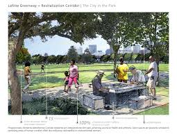 Operation Provide Comfort Awards Asla 2013 Professional Awards Lafitte Greenway Revitalization