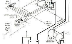 100 wiring diagram club car gas looking for a club car golf