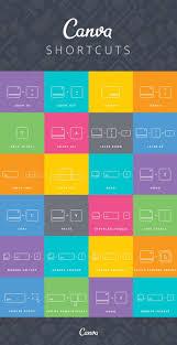 171 best solopreneur tips u0026 hacks images on pinterest content