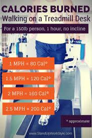 Treadmill Desk Weight Loss Of Calories Burned Walking On A Treadmill Desk