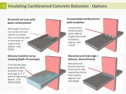 Cantilevered Deck by Insulating Cantilevered Concrete Balconies Options Concentrated