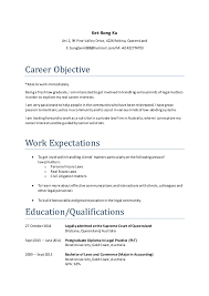 Sample Resume For Qa Tester by My Resume