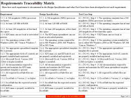 Requirements Traceability Matrix Template Excel Fastval Traceability Matrix Ofni Systems