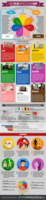paint color and mood nursery color guide how color affects your baby s mood