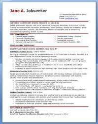 Teacher Resume Experience Examples by Volunteer Cover Letter No Experience Examples Http Ersume Com