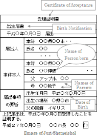 birth certificate in japan