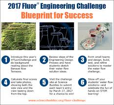 Water Challenge Steps Take The Fluor Challenge