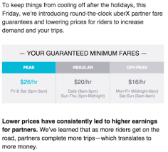 target extra dollar per hour on black friday earn more by working less uber u0027s fare guarantees hacked