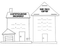 Worksheets Distributive Property Fact Family Worksheets Printable Activity Shelter Kids