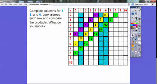 patterns on the multiplication table lesson 4 7 youtube