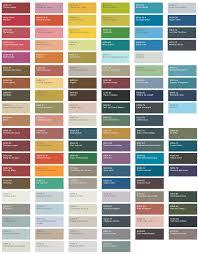 couleur feng shui couleurs tendances 2015 sico couleurs pinterest couleur