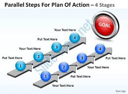 sales action plan template powerpoint business powerpoint
