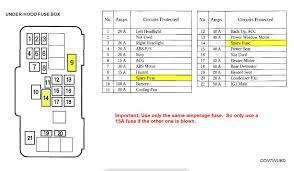 2004 honda accord oxygen sensor primary heated o2 sensor circuit malfunction honda accord forum