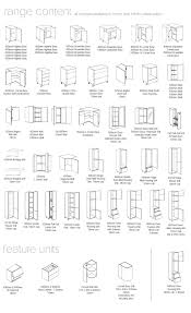 kitchen cabinets types kitchen cabinets types quicua com