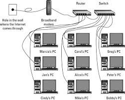 gigabit ethernet wiring diagram 1000base t wiring diagram wiring