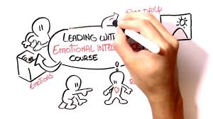 leading with emotional intelligence in the workplace youtube