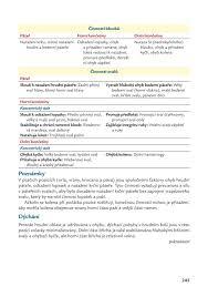 jsouv jóga anatomie 2 rozšířené vydání albatrosmedia cz