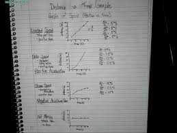 Graphing Speed Worksheet New Page 1