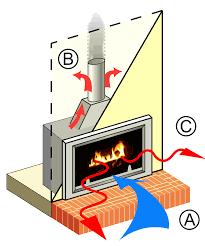 radiant heating wikipedia