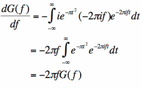 Gaussian Integral Table Thefouriertransform Com Fourier Transform Of The Gaussian