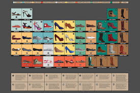 toms periodic table shoes the periodic table of shoes felipe ospina portfolio