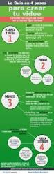 más de 20 ideas increíbles sobre ideas para la clase en pinterest