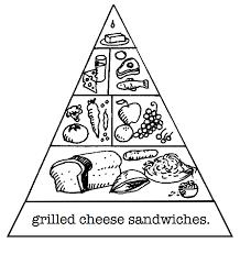 food pyramid coloring page free download food pyramid coloring