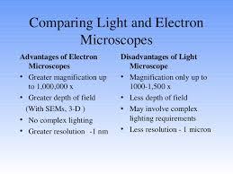 name one advantage of light microscopes over electron microscopes comparison of light and electron microscopes