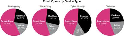 time target opens black friday the ultimate mobile email statistics overview