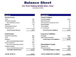 Template For A Balance Sheet by Balance Sheet Template Free Layout Format