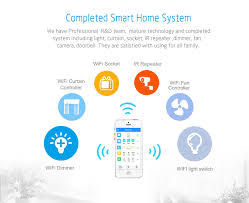 smart home wifi dimmer switch touched glass panel smart home