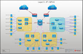 logical layout of network network documentation software dcim network documentation osp