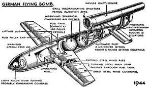 doodlebug flying bomb v 1 flying bomb spennymoor today