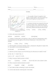 worksheet solubility and solubility rules