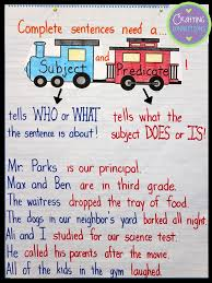 crafting connections subjects u0026 predicates anchor chart