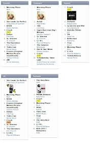 caps 2ne1 u0027s album u201ccrush u201d charts