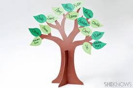 3 family tree ideas for s history month