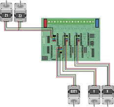 radds radds electronics for 3d printer