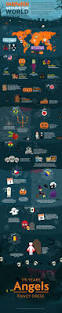 1000 ideas about origin of halloween on pinterest date of