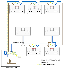 motorcycle wiring diagrams showy electricity ansis me