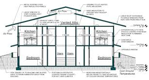 Get Floor Plans For My House Chad Shipping Container Housing Carl Colson Architect Shipping