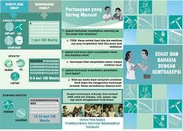 cara yang benar menggunakan kondom dr chelsea vidia sanjaya medicalstudentnotes