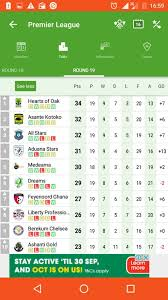 Prime League Table Hearts Of Oak Go Top In Ghana Premier League Full Table Week 19