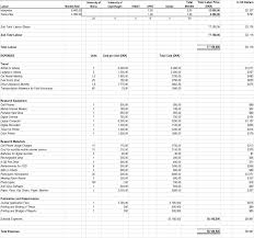 Simple Personal Budget Spreadsheet by Sample Research Budget Template Better Thesis