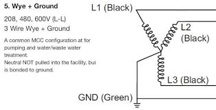 rhino 202 tractor wiring diagram rhino wiring diagrams