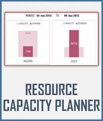 Excel Capacity Planning Template Team Vacation Planner Excel Template Plan Staff Leave Ensure