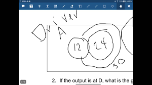 Cross Multiplication Worksheets Solving Gear Ratio Problems With Cross Multiplication Youtube
