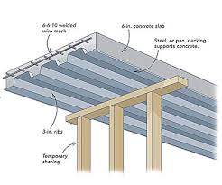 how to build a floor for a house concrete porch floor homebuilding